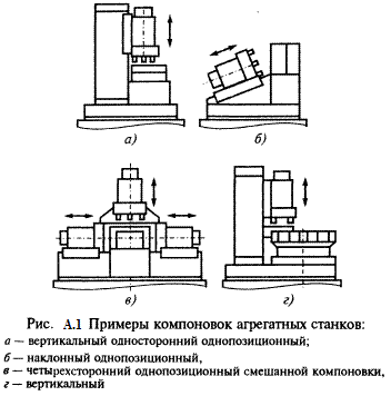Примеры копоновок агрегатных станков