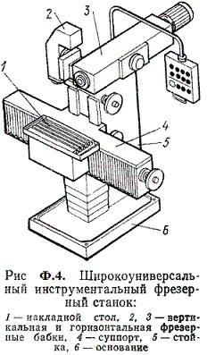 Широкоуниверсальный инструментальный фрезерный станок